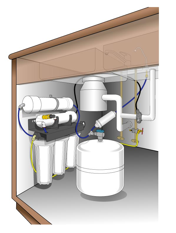 Pure Water Systems BEV Series Water Filters / Purification Systems Have  Been Laboratory Tested And Certified To Conform To The
